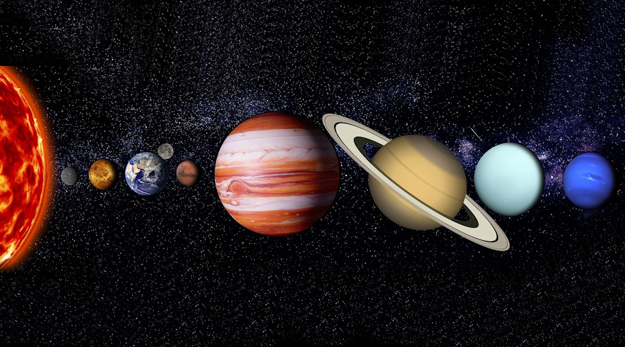 You are currently viewing What the Planets Mean in Astrology