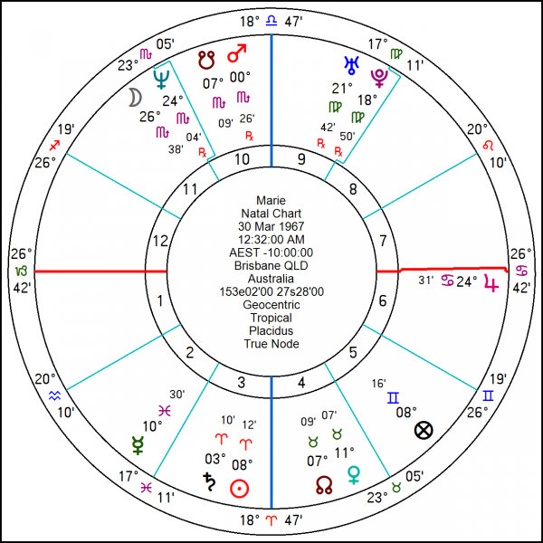 Natal Chart for Marie